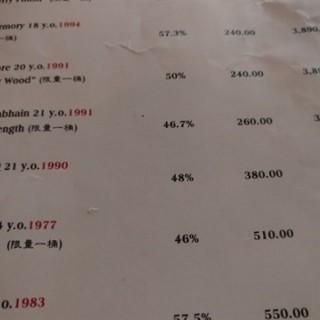 ใน จากร้านConstellation (瑞金)|Shanghai